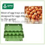 INquiry about egg carton manufacturers wholesale Recycled biodegradable egg cartons for online
