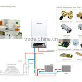 Electric boiler for floor heating (3-stages heating regulation)
