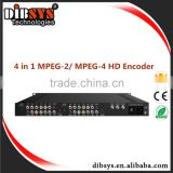 4 in 1 Multi-Port video IP mpeg2/h.264 Digital Cable tv headend,Terrestrial,Satellite,IPTV encoder ASI mirrored