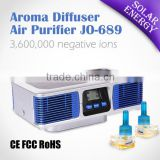 Solar Home Appliances 12v DC Air Purifier Ionizer with Fragrance Diffuser (releasing two types of flavor)