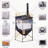 Dust Collection Parts Nomex Meta-Aramid Filter Bags Wire Cages