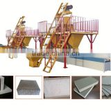 Heat preservation mgo/magnesium oxide board production completed plant