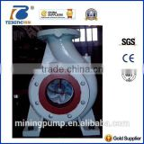Pump for sewage water