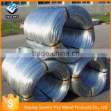 High quality 18 gauge galvanized wire/gi wire manufacturers