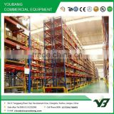 Hot sell best price multi level long span heavy duty warehouse rack storage system, storage rack (YB-WR-C28)