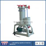 International standard Plating Industry cartridge filter media