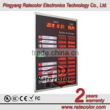 Customized design 7 segment led digital Currency exchange rate display board with TCP/IP