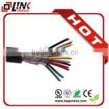 AAC/ACSR conductor low voltage control cable medium voltage aerial bundle cable
