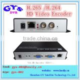 IPTV encoder/decoder h.264 decoder streaming server for iptv