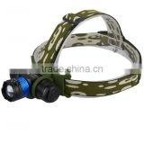 high power headlamp mining helmet light