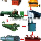 China leading Gold ore beneficiation equipment plant---magnetic & flotation processing