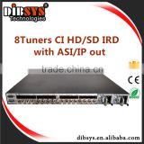 8 Tuners DVB-T2/S2 CI decryption DVB to ip gateway with 128 ip streaming udp and 9ASI outputs