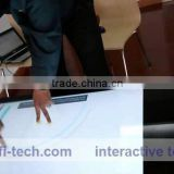 DEFI TECH touch glass screen interactive touch foil