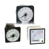 Alternating Current Network Insulation Electrical Resistance Monitor