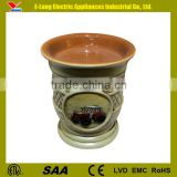 Candle Wax Melter