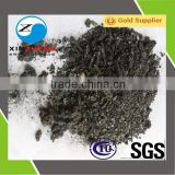 Price of Black silicon carbide powder SiC 98.5% min 0-1mm, 1-3mm, 3-5mm,5-8mm, 100emsh,200mesh