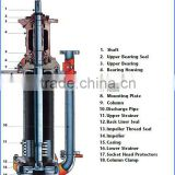SPR Single-entry Single-sunction Mud Slurry Pump factory direct, vertical centrifugal pump