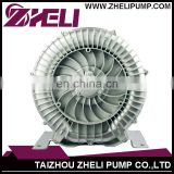 manual air blower and Regenerative Blower and Ring Blower For Paper Cutting Machine (XGB-1100)