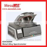 EDX3600H x-ray fluorescence spectrometer ( Measurable elements: Na to U )