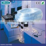 Sparklet sensors fiber optic side glow cable lighting for kid using with safety fiber and LED light engine