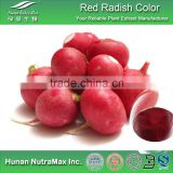 Top Quality Radish Red Powder Color, Radish Red Pigment,Red Radish Color