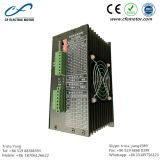 2 phase Hybrid Stepper Motor Driver SH20822M for Nema43 and Nema52 Factory Direct Sale