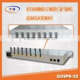 Good Price 8 Channels VOIP GSM Gateway/COIP Gateway VoIP Gateway wifi router