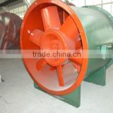 small axial and radial fan with fan impellers
