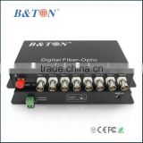 8channel Audio Video to Ethernet converter