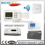 Programmable Wireless Thermostat and Receiver for Heating