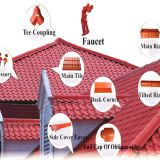 ASA Synthetic Resin Roofing Tile Accessories
