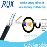 Solide bare copper conductor 8 pair cat5e utp cable