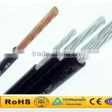 Aluminum conductor 300mm overhead cable, ACSR/AAC/AAAC/ACAR overhead conductor,aluminium strand conductor