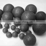 Ball Mill Balls for Silica Sand