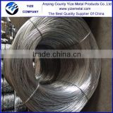 new premium 7*0.8mm,7*0.9mm,7*1.0mm galvanized steel wire strand for messenger wire, optic fiber cable
