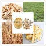 Factory direct supply with competitive price 100% Natural 1% Ligustilide Angelica Dahurica Root Extract