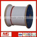 Best Price Nomex Paper Covered Wire Electrical Wire