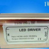 Waterproof Constant Current led driver for Led lighting industry