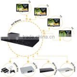 4x4 HDMI Matrix 4 in, 4out 1.4V Ultra HD 4K/2K 1080p & 3D Resolutions with Remote Control,POE,EDID,CEC