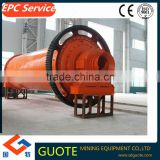Hot Sale silica sand production line Ball Mill Machine price with ISO9001:2008 CE certificate