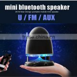 New Technology Products 2016 Computer Wireless Waterproof Bluetooth Speaker Professional Cheap Speakers For Mobile Phone