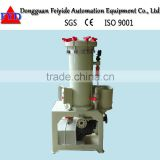 Feiyide Chemical Magnetic Filter for Liquid in Electroplating Industry
