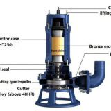 XXWQ Submersible sewage pump with spiral shape cutting type impeller