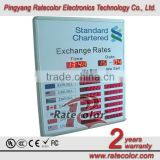7 segment led digital currency exchange rate boards