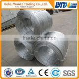 High quality Electro galvanized wire / electro galvanized binding wire / galvanized tie wire ( FACTORY MANUFACTURER)