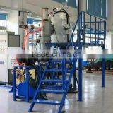 Multi- function vacuum experiment furnace for laboratory