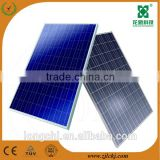 High efficient 200W 18V 27V polycrystalline silicon solar panel solar module for home and industry use