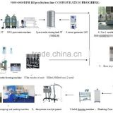 full automatic mineral water production line filling machine pure drinking water treatment filling line