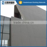 Best prices latest top sale calcium silicate board/slab/sheet with good offer