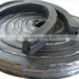 pvc swelling water-stop bars